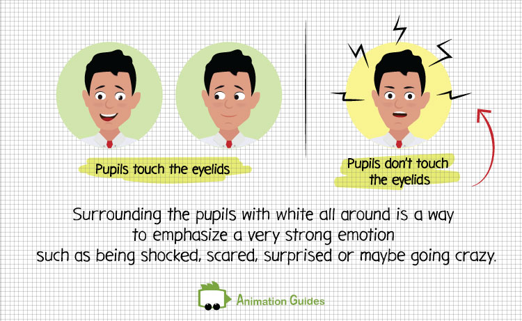 pupils position and emotion in animation