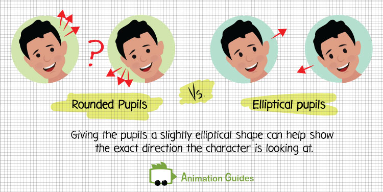 pupils shape and direction in animation