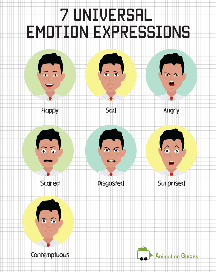 universal emotion expressions in animation