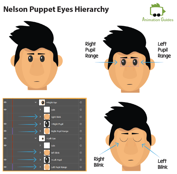 Nelson puppet eyes hierarchy character animator