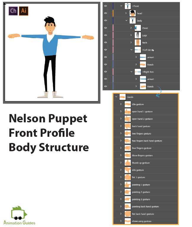 front body structure Adobe puppets