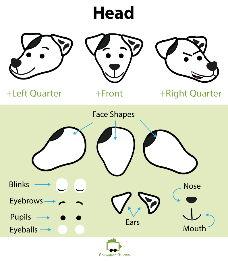 dog facial elements on separated layers for animation