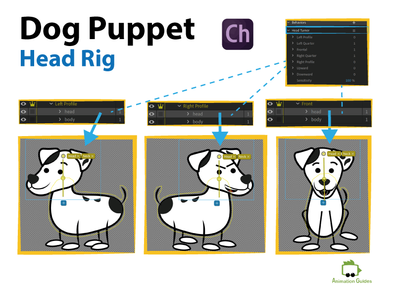 dog puppet head rig in adobe character animator