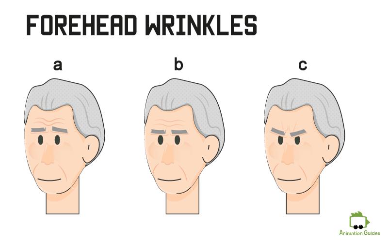 forehead wrinkles example