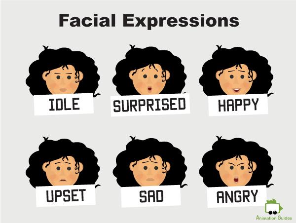 gaya puppet facial expressions